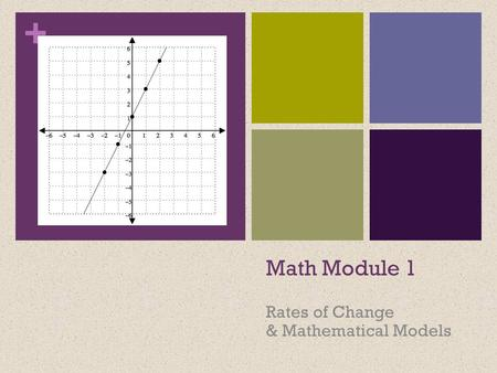 + Math Module 1 Rates of Change & Mathematical Models.
