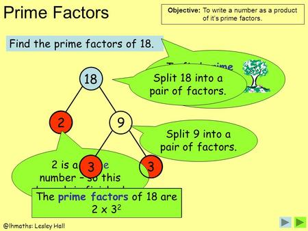 Objective: To write a number as a product of it's prime factors. Prime Lesley Hall Find the prime factors of 18. To find prime factors.