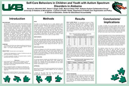 Self-Care Behaviors in Children and Youth with Autism Spectrum Disorders in Alabama Beverly A. Mulvihill, PhD 1, Brian F. Geiger, EdD 2, Marcia O'Neal,
