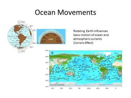Ocean Movements Rotating Earth influences basic motion of ocean and atmospheric currents (Coriolis Effect)