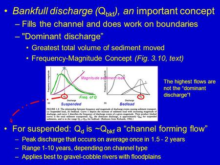 "Bankfull discharge (Q bkf ), an important concept –Fills the channel and does work on boundaries –Dominant discharge"" Greatest total volume of sediment."