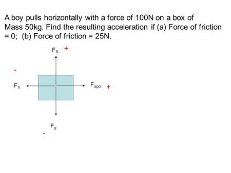 A boy pulls horizontally with a force of 100N on a box of Mass 50kg. Find the resulting acceleration if (a) Force of friction = 0; (b) Force of friction.