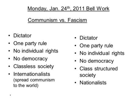 Monday, Jan. 24 th, 2011 Bell Work Communism vs. Fascism Dictator One party rule No individual rights No democracy Classless society Internationalists.
