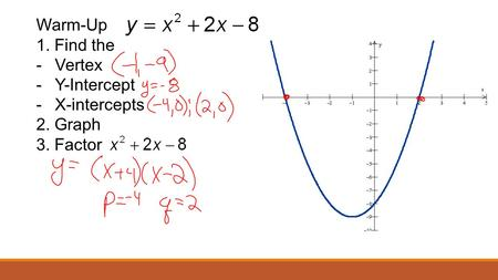 Warm-Up 1. Find the -Vertex -Y-Intercept -X-intercepts 2. Graph 3. Factor.