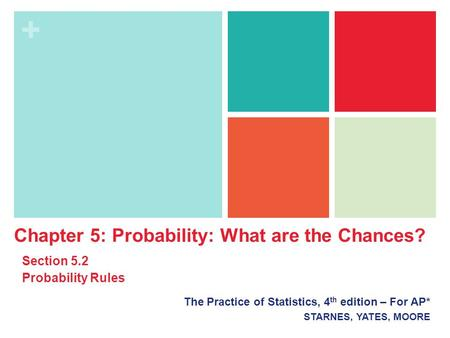 + The Practice of Statistics, 4 th edition – For AP* STARNES, YATES, MOORE Chapter 5: Probability: What are the Chances? Section 5.2 Probability Rules.