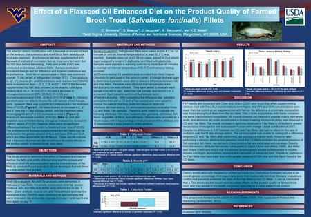 The effect of dietary modification with a flaxseed oil enhanced feed on the sensory characteristics and shelf life of farm raised brook trout was examined.
