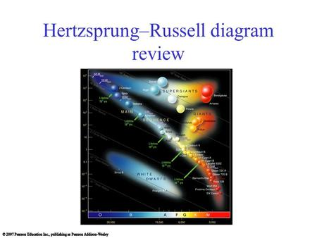 Hertzsprung–Russell diagram review. Temperature Luminosity An H-R diagram plots the luminosities and temperatures of stars.