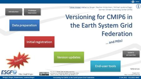 Weigel, Berger, Kindermann, Lautenschlager 17.04.2015 - EGU2015-9445Versioning for CMIP6 in the Earth System Grid Federation Data preparation Initial registration.