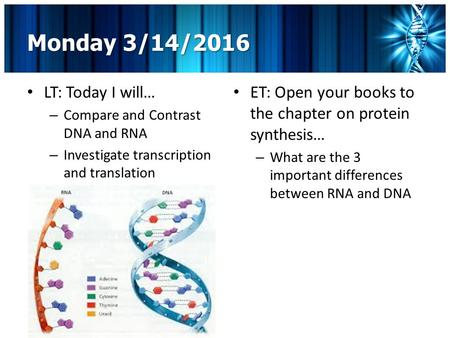 Monday 3/14/2016 LT: Today I will… – Compare and Contrast DNA and RNA – Investigate transcription and translation ET: Open your books to the chapter on.