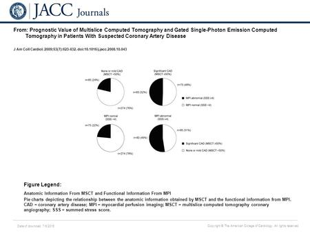 Date of download: 7/6/2016 Copyright © The American College of Cardiology. All rights reserved. From: Prognostic Value of Multislice Computed Tomography.