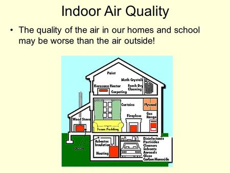 Indoor Air Quality The quality of the air in our homes and school may be worse than the air outside!
