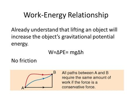 Work-Energy Relationship Already understand that lifting an object will increase the object's gravitational potential energy. W=ΔPE= mgΔh No friction.
