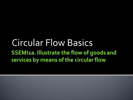 Circular Flow Basics.  Resource/ Factor markets: productive resources ( 4 factors of production) are being bought and sold.