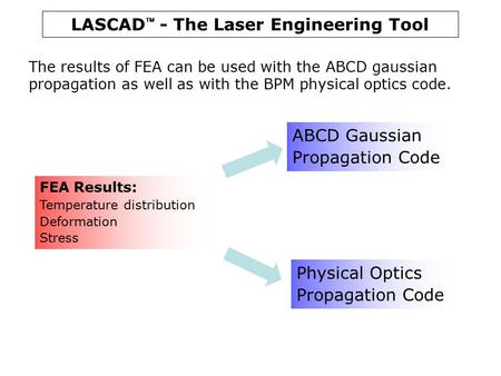 LASCAD  - The Laser Engineering Tool The results of FEA can be used with the ABCD gaussian propagation as well as with the BPM physical optics code. FEA.