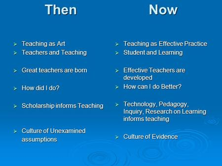Then Now  Teaching as Art  Teachers and Teaching  Great teachers are born  How did I do?  Scholarship informs Teaching  Culture of Unexamined assumptions.