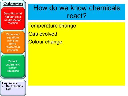 Write word equations using the terms reactants & products Write & understand symbol equations Outcomes Describe what happens in a neutralisation reaction.