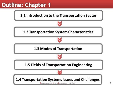 1 1.1 Introduction to the Transportation Sector 1.2 Transportation System Characteristics 1.3 Modes of Transportation 1.5 Fields of Transportation Engineering.