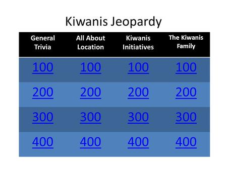 Kiwanis Jeopardy General Trivia All About Location Kiwanis Initiatives The Kiwanis Family 100 200 300 400.