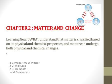 CHAPTER 2 : MATTER AND CHANGE Learning Goal: SWBAT understand that matter is classified based on its physical and chemical properties, and matter can undergo.