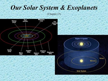 Our Solar System & Exoplanets (Chapter 15). Student Learning Objectives Identify and locate objects in our solar system Describe planet formation processes.