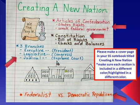 Please make a cover page in your SS notebook titled Creating A New Nation *make sure each section is included in a different color/highlighted in a different.