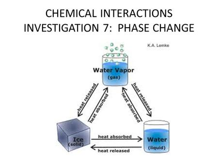 CHEMICAL INTERACTIONS INVESTIGATION 7: PHASE CHANGE.
