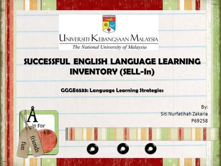 SUCCESSFUL ENGLISH LANGUAGE LEARNING INVENTORY (SELL-In) GGGE6533: Language Learning Strategies By: Siti Nurfatihah Zakaria P69258.