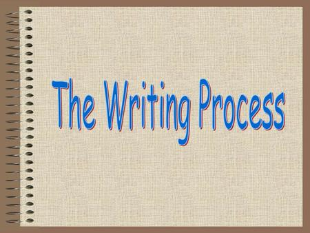 What are the steps? Prewriting Writing or Drafting Writing Revising Editing Publishing.