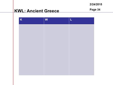 2/24/2015 Page 34 KWL: Ancient Greece KWL. 2/25/15 The Rise of Greek Civilization How did physical geography influence the lives of the early Greeks?