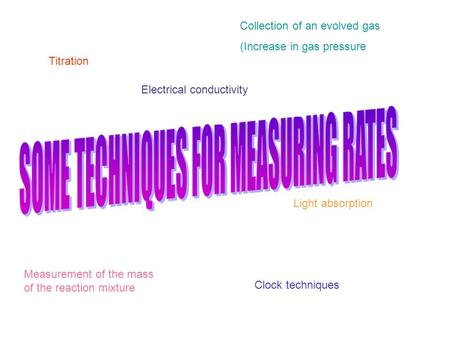 conductivity and reaction rates This page is an introduction to some of the experimental methods that can be used in school labs to find orders of reaction rate of the reaction conductivity.