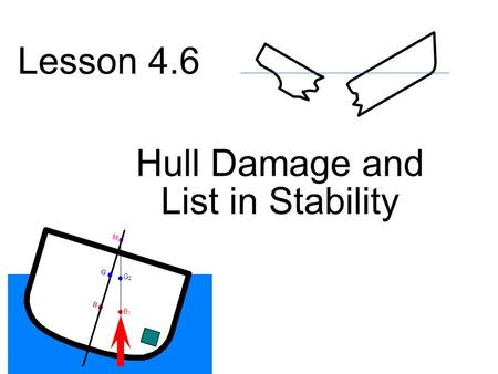 Hull Damage and List in Stability