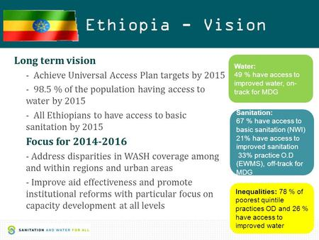 1 Ethiopia - Vision Long term vision - Achieve Universal Access Plan targets by 2015 - 98.5 % of the population having access to water by 2015 - All Ethiopians.
