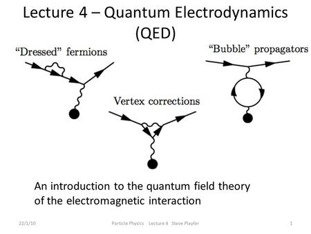 Lecture 4 – Quantum Electrodynamics (QED) An introduction to the quantum field theory of the electromagnetic interaction 22/1/101Particle Physics Lecture.