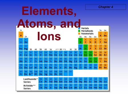 Elements, Atoms, and Ions Chapter 4 The Language of Chemistry CHEMICAL ELEMENTS -CHEMICAL ELEMENTS - –pure substances that cannot be decomposed by ordinary.