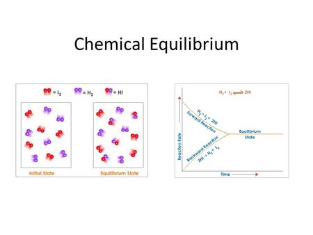 Chemical Equilibrium. Reversible Reactions Most chemical reactions are reversible. What does this mean? The products of a chemical reaction, under certain.