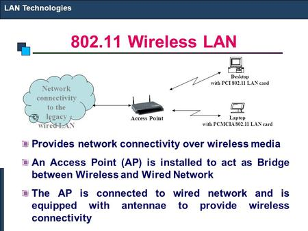 802.11 Wireless LAN Provides network connectivity over wireless media An Access Point (AP) is installed to act as Bridge between Wireless and Wired Network.