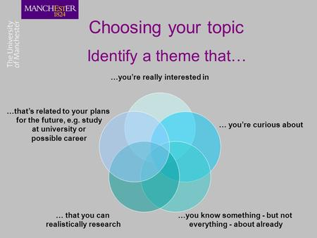 Choosing your topic …you're really interested in … you're curious about …you know something - but not everything - about already … that you can realistically.