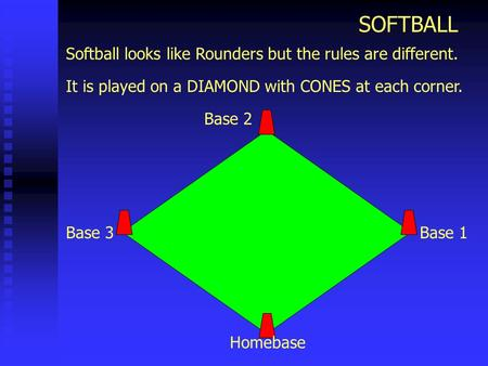 SOFTBALL Softball looks like Rounders but the rules are different. It is played on a DIAMOND with CONES at each corner. Base 1 Base 2 Base 3 Homebase.