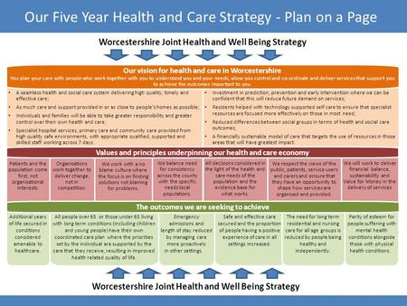 Our Five Year Health and Care Strategy - Plan on a Page Worcestershire Joint Health and Well Being Strategy We will work to deliver financial balance,