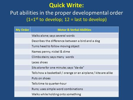 Quick Write: Put abilities in the proper developmental order (1=1 st to develop; 12 = last to develop) My OrderMotor & Verbal Abilities Walks alone; says.