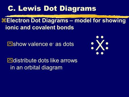 C. Lewis Dot Diagrams zElectron Dot Diagrams – model for showing ionic and covalent bonds yshow valence e - as dots ydistribute dots like arrows in an.