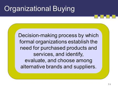 7-1 Organizational Buying Decision-making process by which formal organizations establish the need for purchased products and services, and identify, evaluate,
