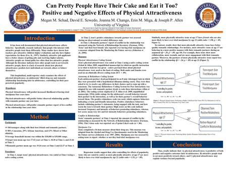 Can Pretty People Have Their Cake and Eat it Too? Positive and Negative Effects of Physical Attractiveness. Megan M. Schad, David E. Szwedo, Joanna M.