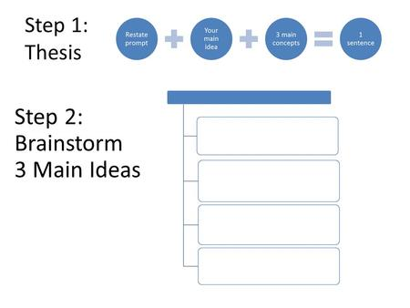 Step 1: Thesis Step 2: Brainstorm 3 Main Ideas. Step 3: Decide on an introduction Story Background Information Simple Statement Question Quote Fact.