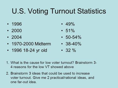 U.S. Voting Turnout Statistics 1996 2000 2004 1970-2000 Midterm 1996 18-24 yr old 49% 51% 50-54% 38-40% 32 % 1.What is the cause for low voter turnout?