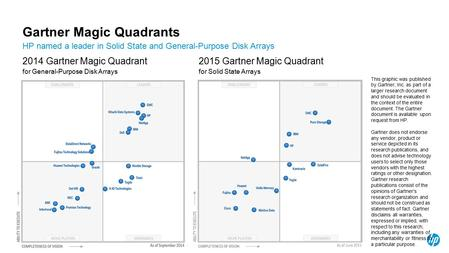 Gartner Magic Quadrants