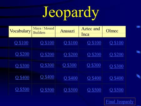 Jeopardy Vocabulary Maya / Mound Builders Anasazi Aztec and Inca Olmec Q $100 Q $200 Q $300 Q $400 Q $500 Q $100 Q $200 Q $300 Q $400 Q $500 Final Jeopardy.