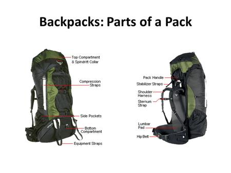 Backpacks: Parts of a Pack. Backpacks: How to Load Loading a backpack is pretty simple. If possible, first load your backpack at home. You can spread.