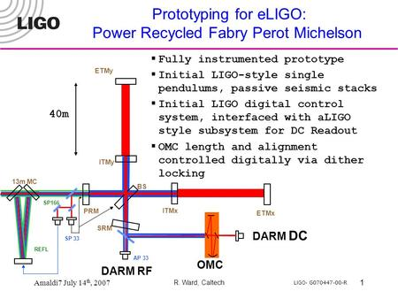 LIGO- G070447-00-R Amaldi7 July 14 th, 2007 R. Ward, Caltech 1 Prototyping for eLIGO: Power Recycled Fabry Perot Michelson DARM RF ITMy ITMx BS PRM SRM.