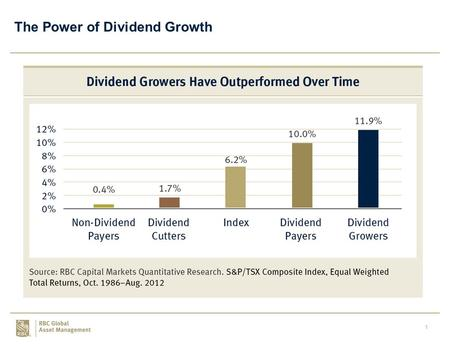 1 The Power of Dividend Growth. 2 3 4 DISCLOSURE This information has been provided by RBC Global Asset Management Inc. (RBC GAM) and is for informational.